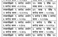काठमाण्डौ भन्दा १ सय ३० प्रतिशत सम्म महँगो कावासोतीको कर, अन्य छिमेकी नगरपालिका भन्दा पनि महँगो
