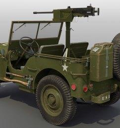 willys u s army jeep [ 2000 x 1400 Pixel ]
