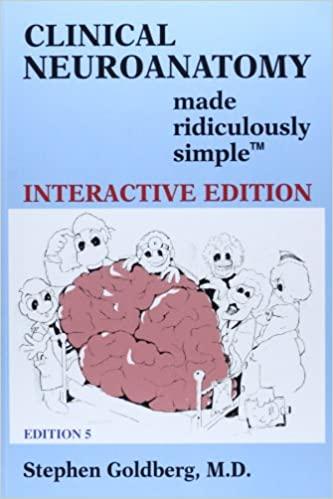 Clinical Neuroanatomy made ridiculously simple