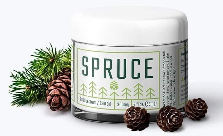 Spruce TOPICAL CBD CREAM