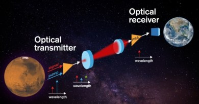 Optical receiver for space communications has 'unprecedented' sensitivity
