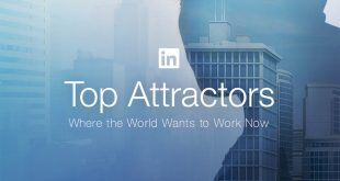 Photo of Top Attractors Where the World Wants to Work Now