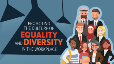 Photo of Promoting the Culture of Equality and Diversity in the Workplace