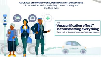 Photo of Its time for Amazonification of HR