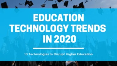 Photo of 10 Education technology trends that will disrupt higher education the most in 2020