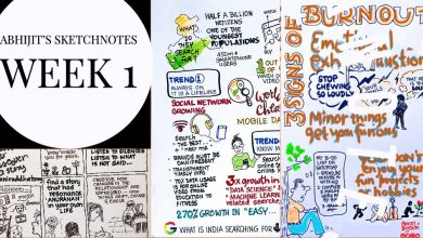 Photo of Abhijit's Sketchnotes – The First Issue