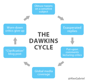 Parodi på Dawkins' oppførsel på Twitter, av den amerikanske ateistbloggeren Alex Gabriel.