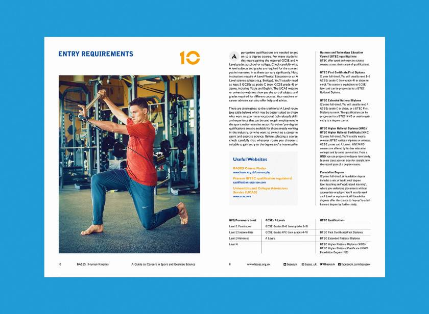 Entry Requirements Sport and Exercise Science