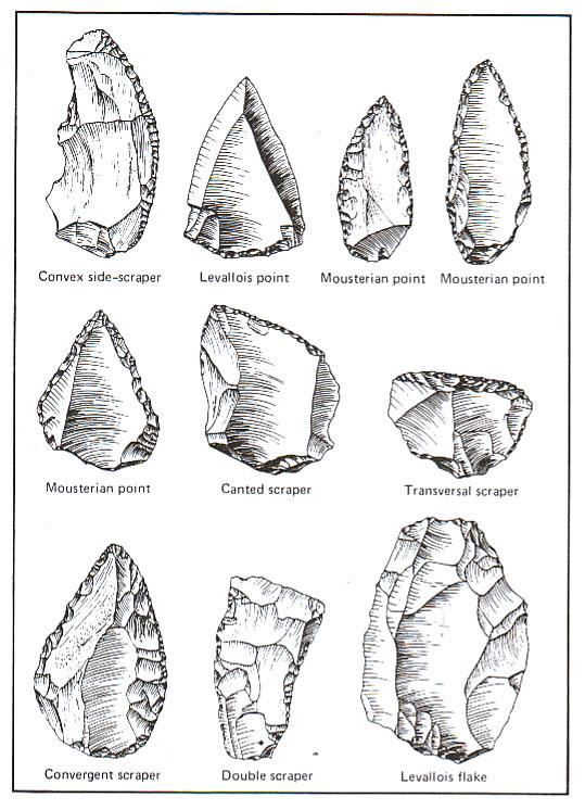 Tools around 70,000 BC