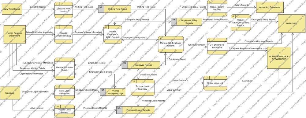 medium resolution of diagram 0 version 1 this