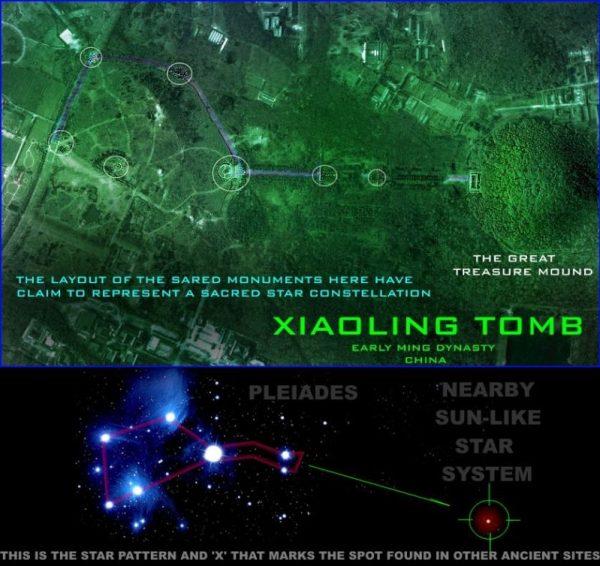 Xiaoling Tomb