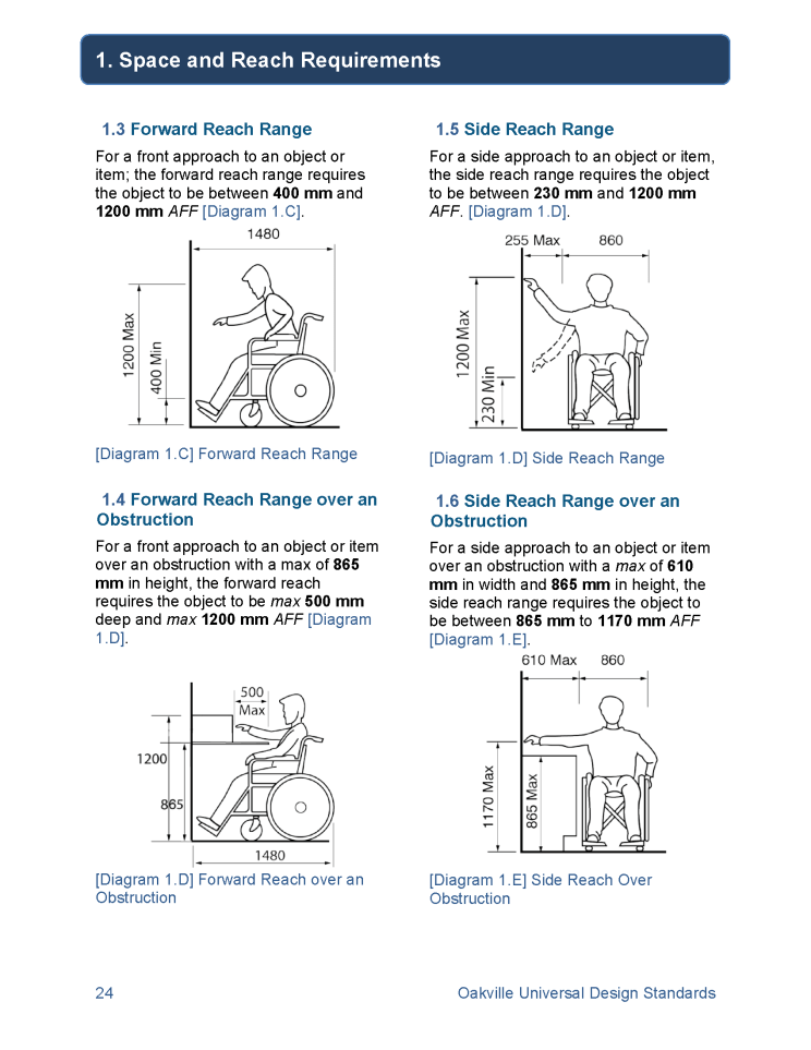 a page from the Oakville Universal Design Standards showing 4 diagrams of a person in a wheelchair with measurements for reach ranges