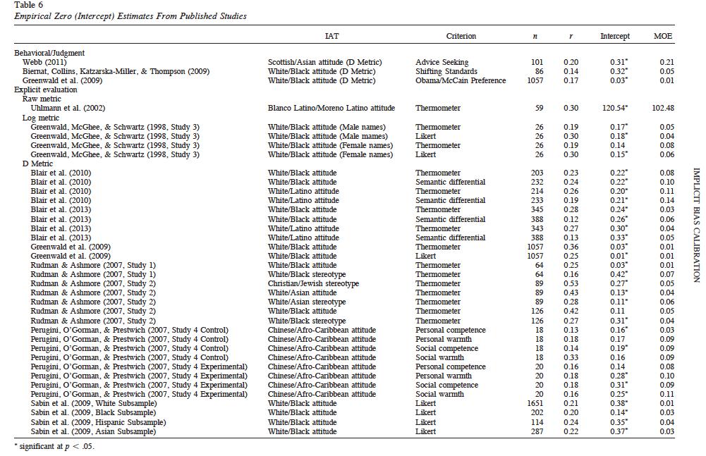 IAT table 4