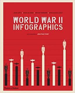 World War II by Jean Lopez (Author), Nicolas Aubin (Author), Vincent Bernard (Author), Nicolas Guillerat (Author), Jonathan Fenby (Foreword)