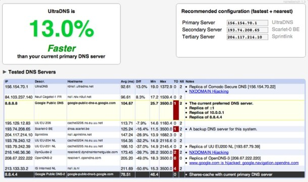 Namebench Results