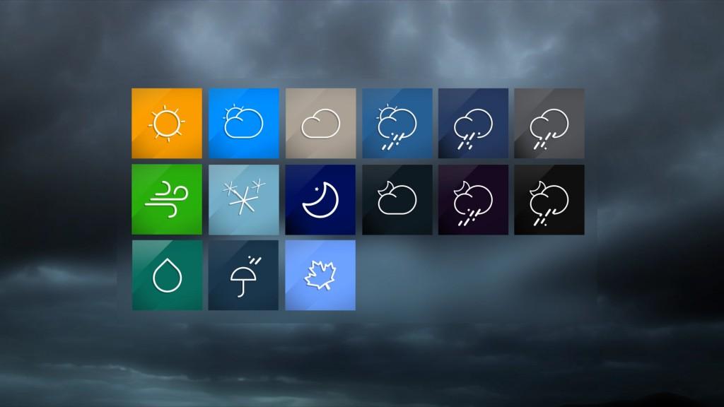 Weather Prediction - Previsão do Tempo - RBSTV