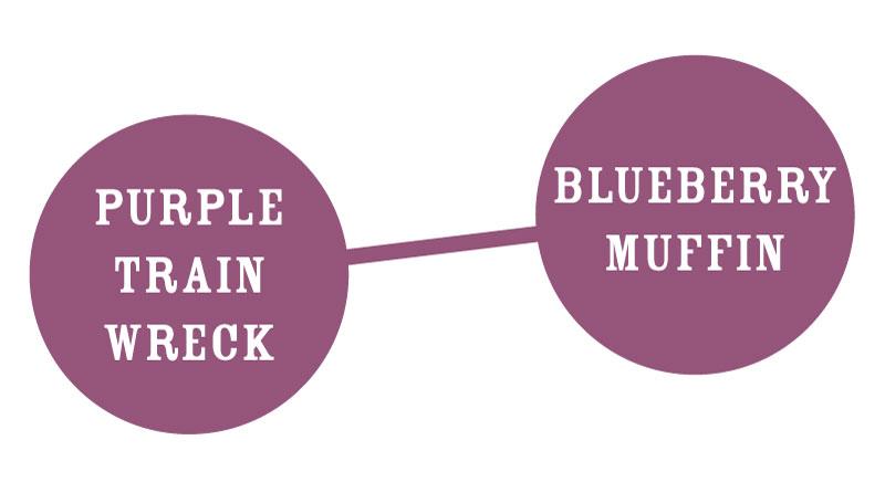 Purple Mountain Majesty Strain Graph