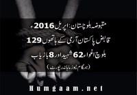 مقبوضہ بلوچستان : اپریل 2016ء: قابض پاکستان آرمی کے ہاتھوں 129بلوچ اغواء 62شہید