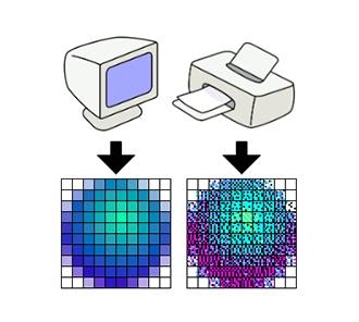 Dimension et résolution