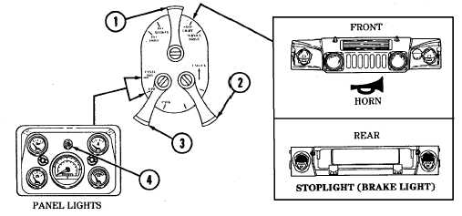 Hmmwv Trailer Wiring Diagram Mrap Wiring Diagram Wiring