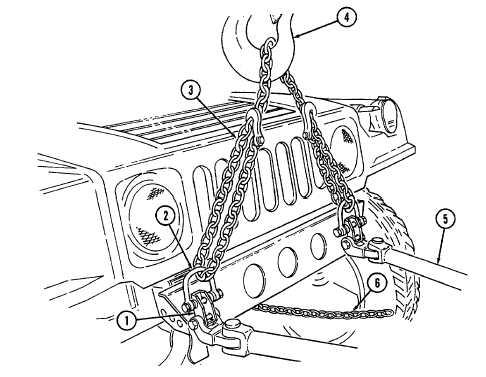 Towing Vehicle from Front (Front Wheels Up)