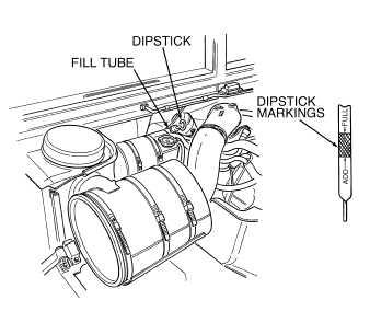 Hummer H1 Transmission Fluid