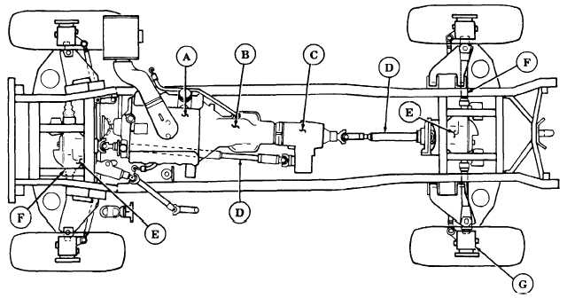 Lincoln Floor Jack Parts Diagram. Lincoln. Auto Wiring Diagram