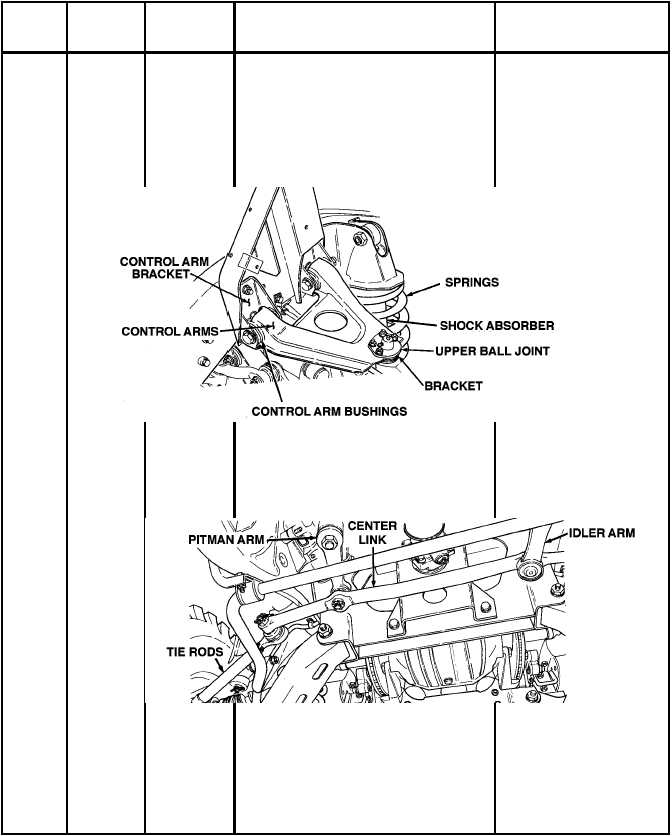 Unit Level Preventive Maintenance Checks and Services