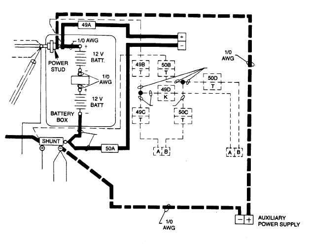 humvee wiring diagram