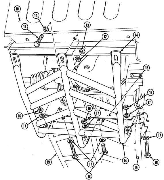 Humvee Manual