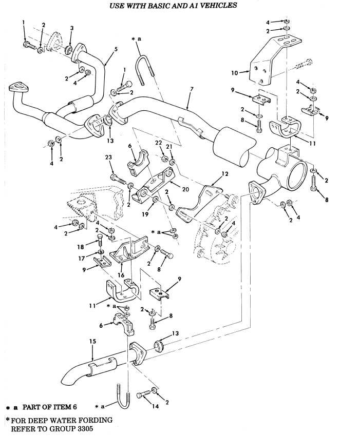 M998 Hmmwv Wiring Diagram, M998, Free Engine Image For