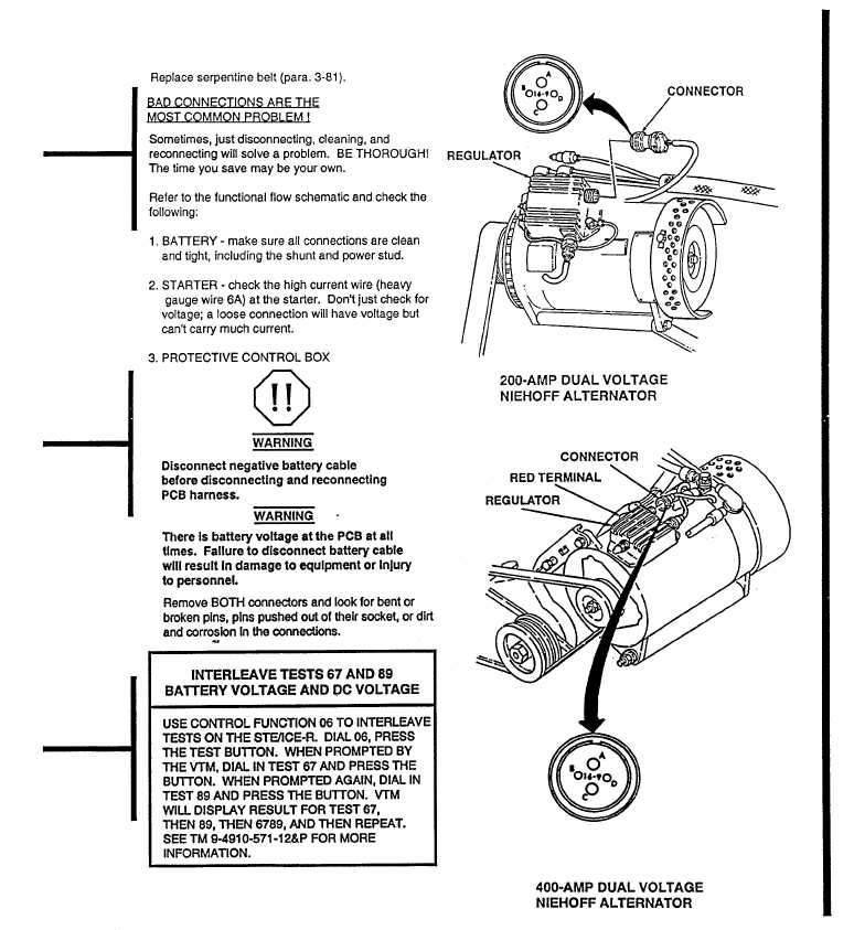 Hummer Alternator Wiring Diagram. Diagram. Auto Wiring Diagram