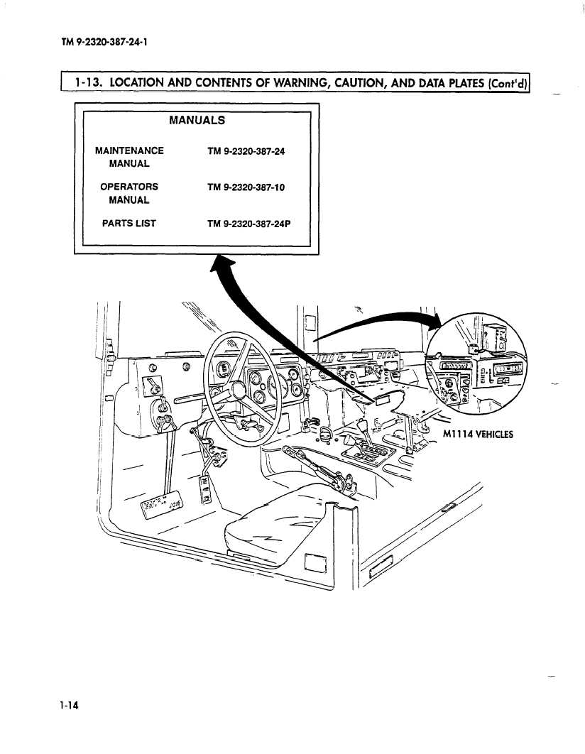 1- 13. LOCATION AND CONTENTS OF WARNING, CAUTION, AND DATA