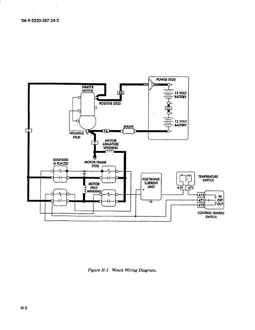 Figure H-l. Winch Wiring Diagram.