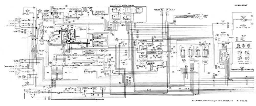 medium resolution of hmmwv wiring schematic my wiring diagram hmmwv electrical schematic hmmwv wiring schematic