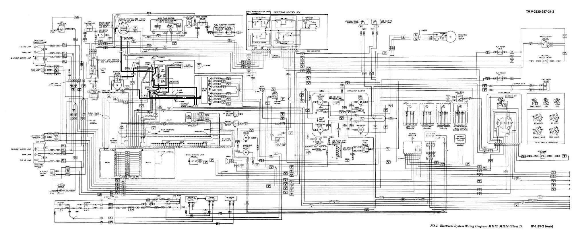 hight resolution of hmmwv wiring schematic my wiring diagram hmmwv electrical schematic hmmwv wiring schematic