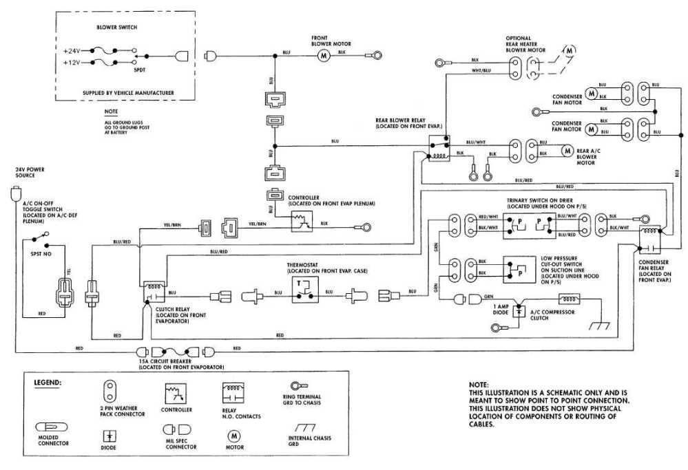 medium resolution of evaporator wiring diagram blog wiring diagram evaporator fan wiring diagram evaporator wiring diagram