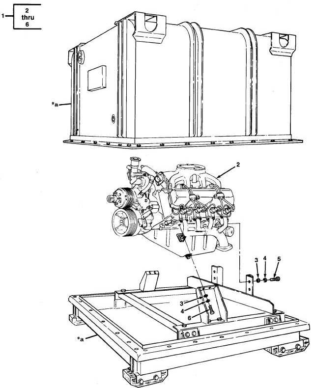 Figure 1. Engine and Container Assembly.