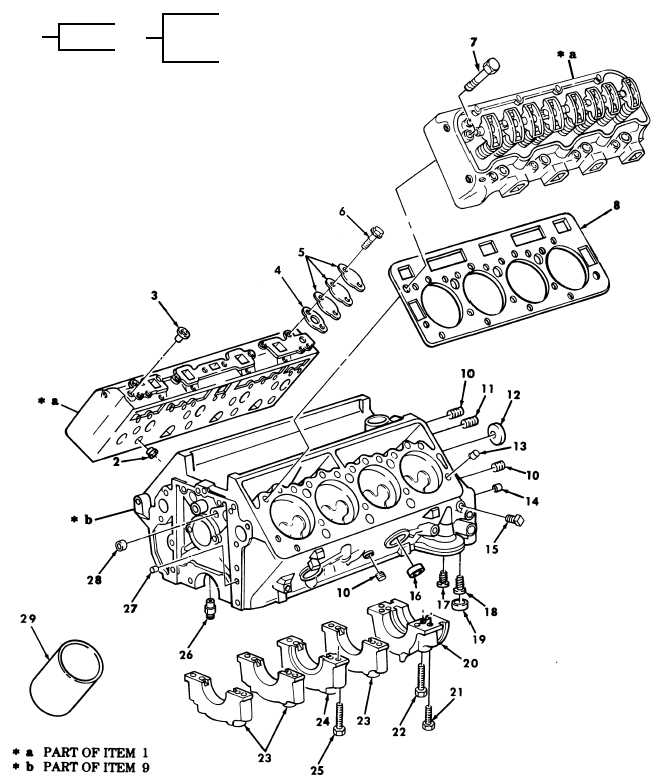 Figure 2. Engine Block Assembly and Cylinder Head.