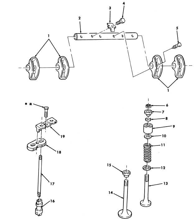 Figure 6. Valves, Guides, and Rocker Arm Assemblies.