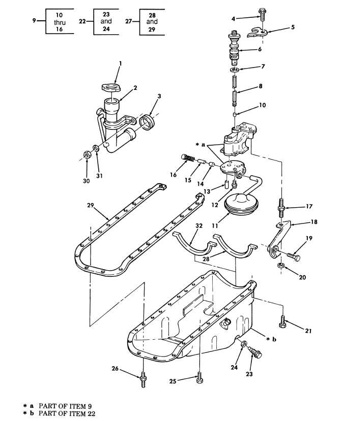 Figure 9. Engine Oil Pan, Pump, and Filler Tube