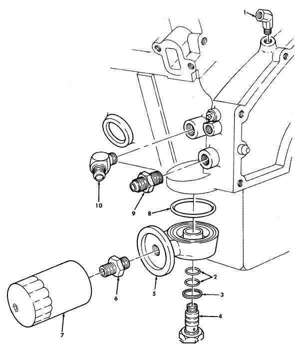 Figure 10. Oil Filter, Adapter, and Oil Line Fittings.