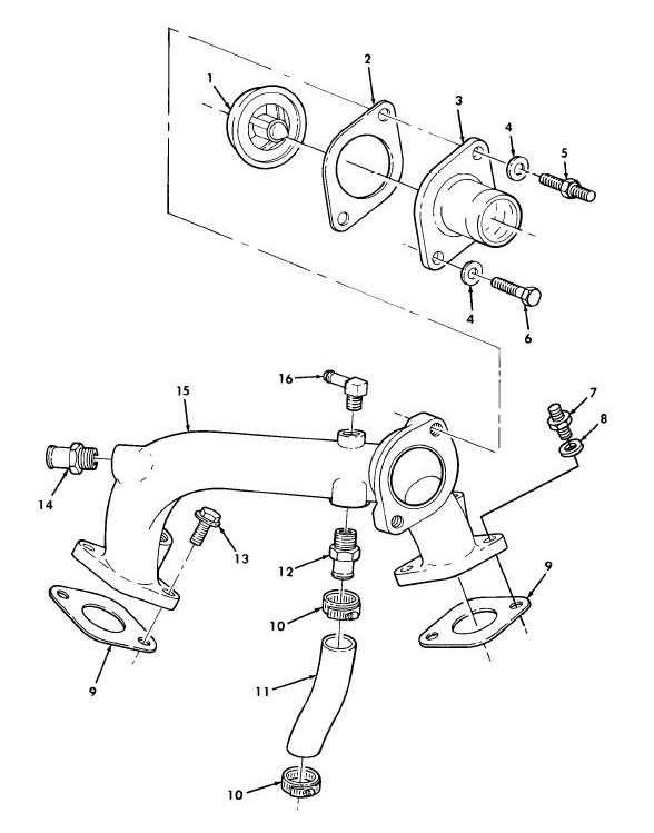 Figure 26. Thermostat, Water Crossover, and Attaching