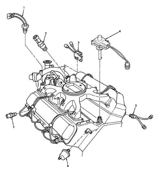 Figure 29. Sending Units