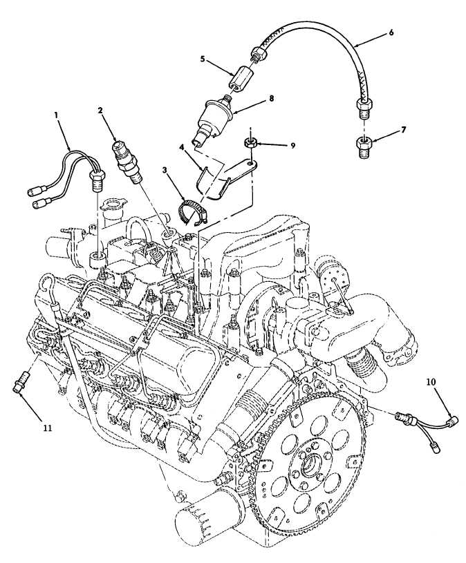 Figure 30. Sending Units