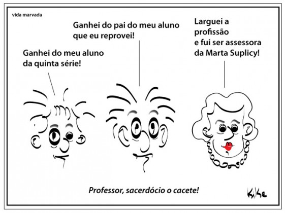 Presente do Professor