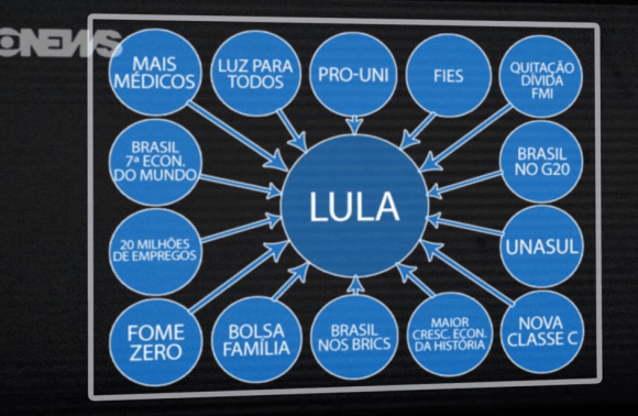 power-point-lula-responsavel