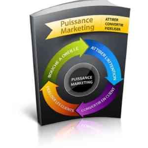 Puissance Marketing Droit De Revente Maître