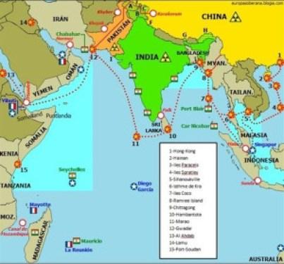 Chinese future ports