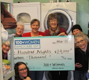 100 Women Plus Who Care